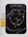 Магнитная доска грифельная с мелками (3 вида)